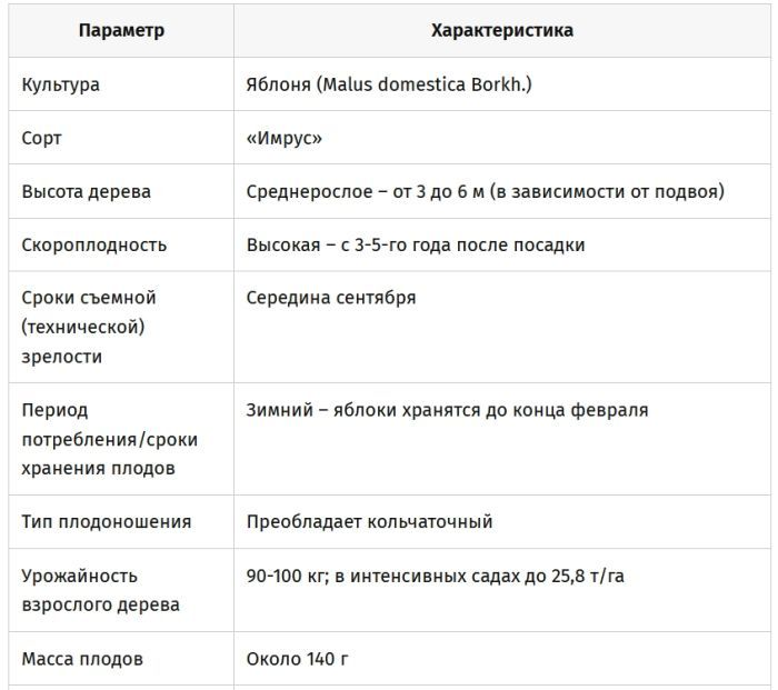 яблоня имрус описание